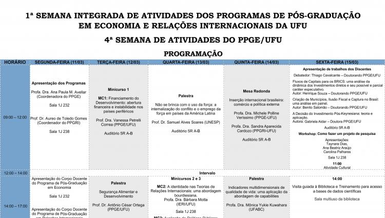 WIZARD WFA IDIOMAS - Cuiab e Campo Grande
